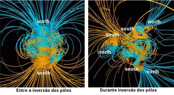 "Inversão dos pólos magnéticos: Guinada magnética ""MOVE"" o Pólo Norte"